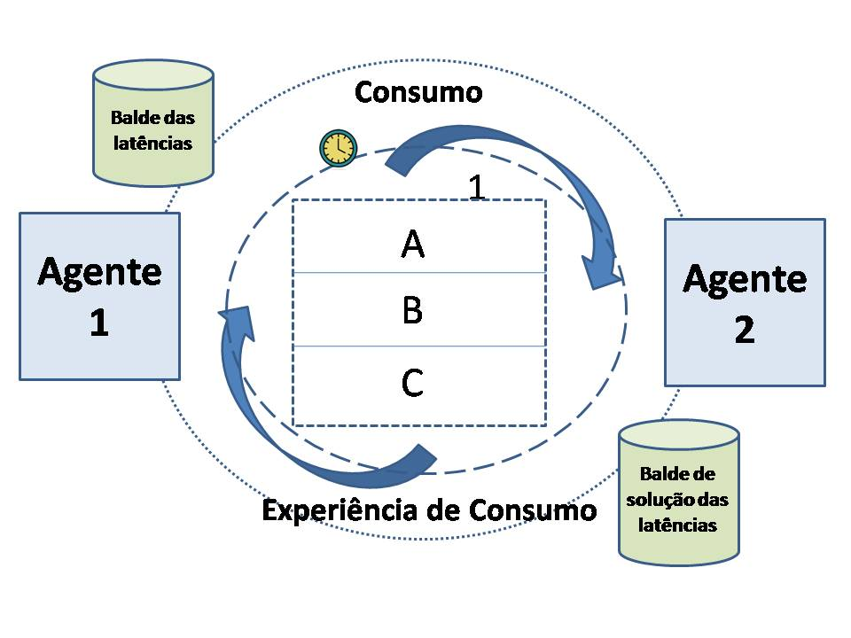 Plataforma_de_relacionamento