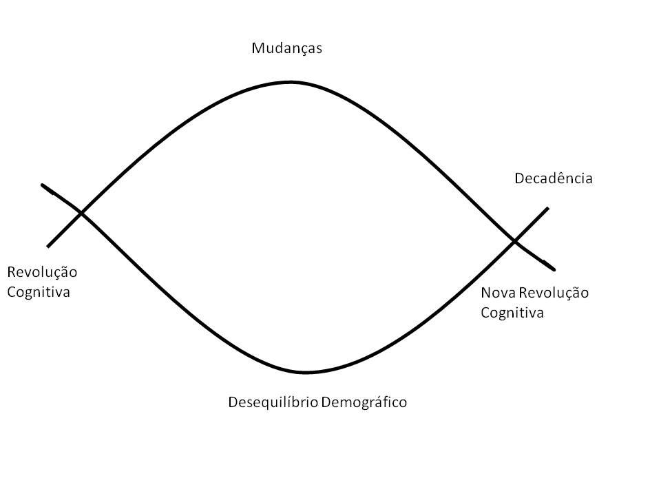 curvas_rev_cognitiva2