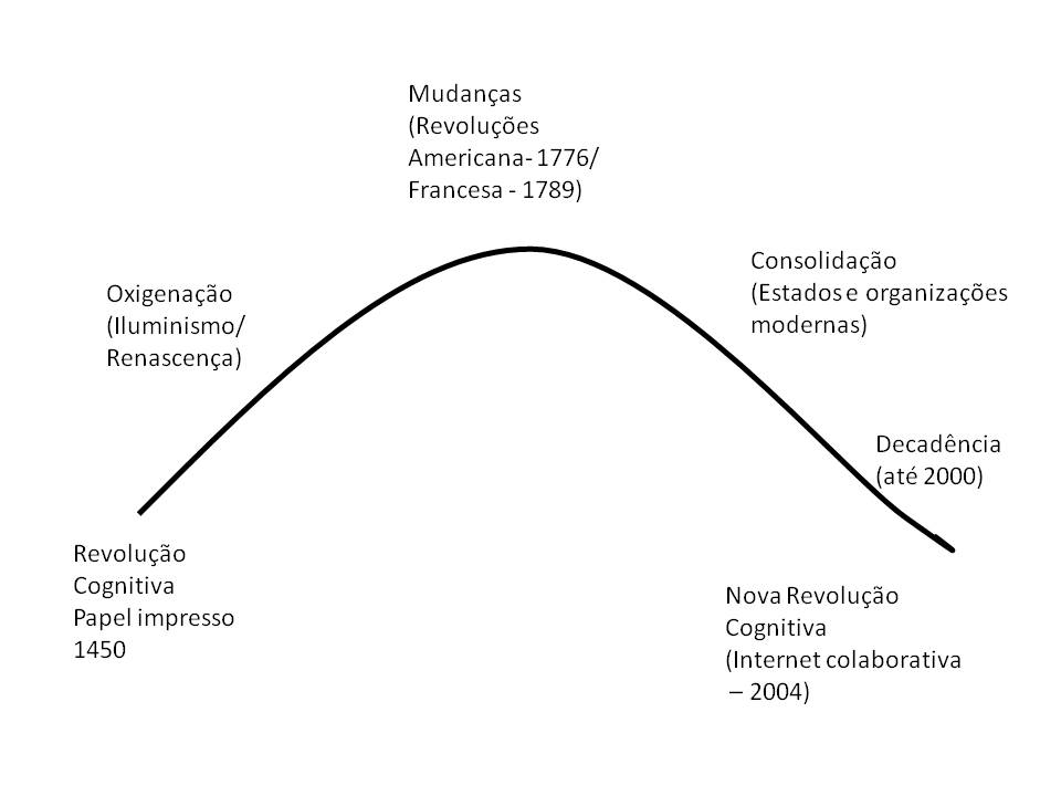 curvas_rev_cognitiva5