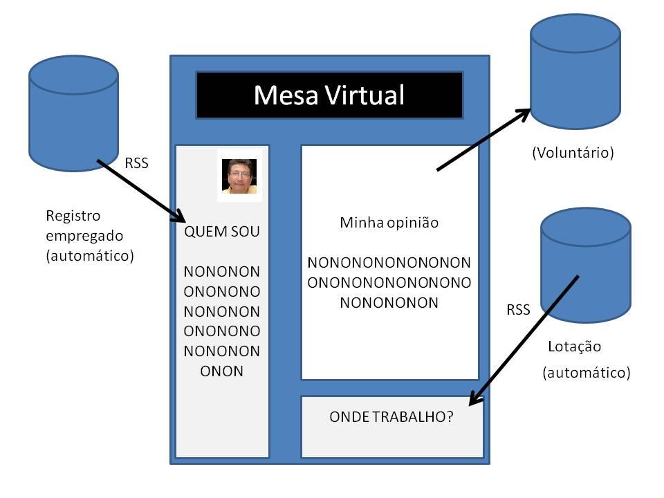 mesa_virtual