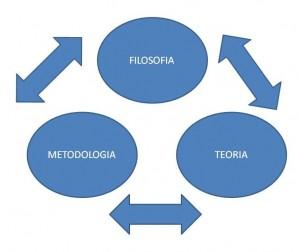 METODOLOGIA_FILOSOFIA_TEORIA