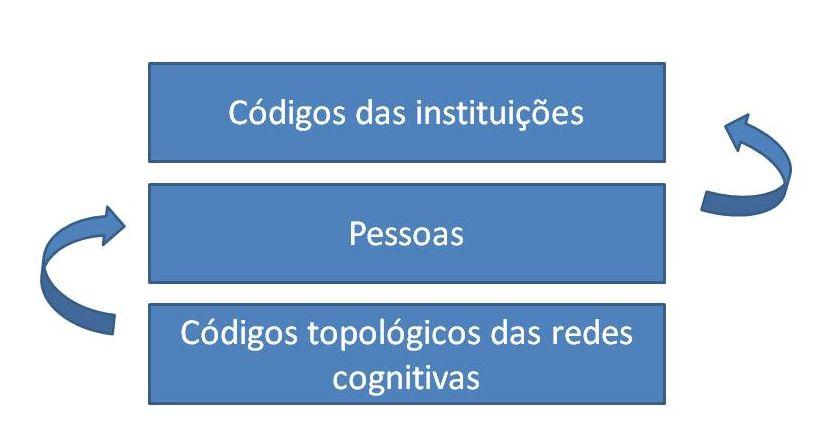 codigos2