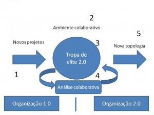 tropa2
