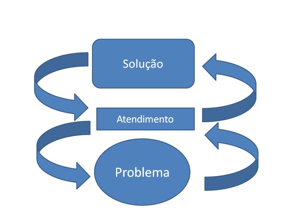 call_center_2.0
