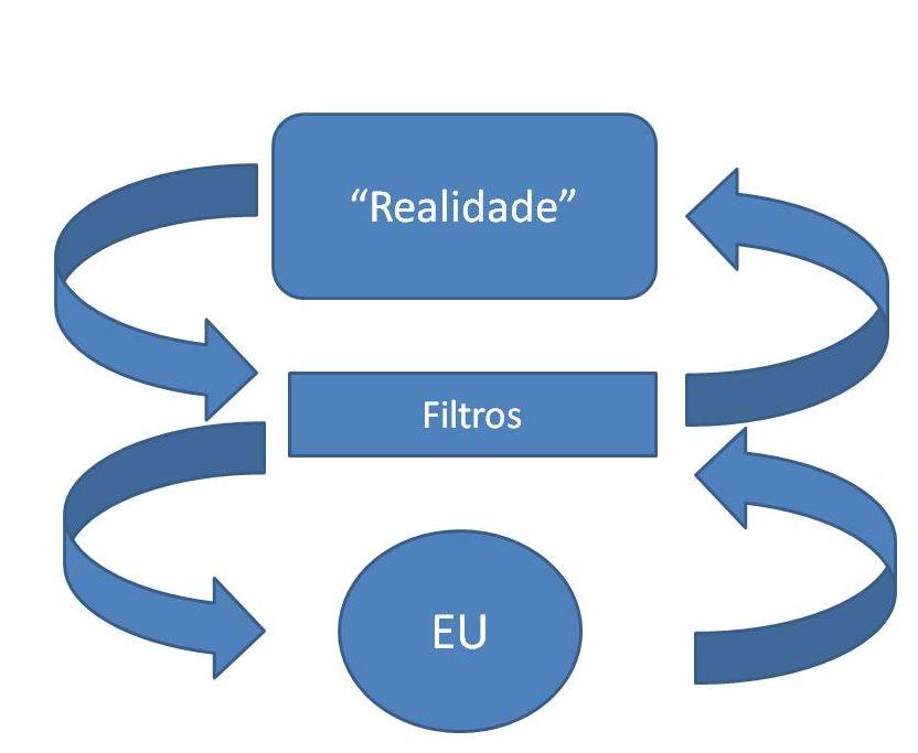 filtros_realidade