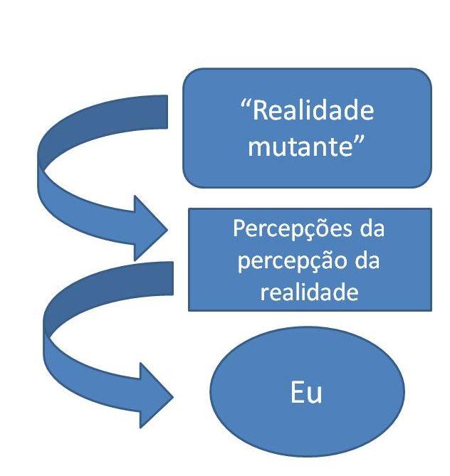realidade_eu