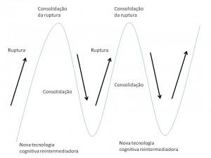 controle_descontrole_ideias20