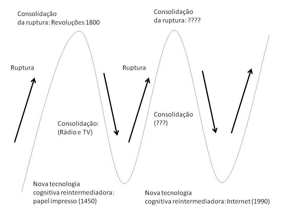 controle_descontrole_ideias21
