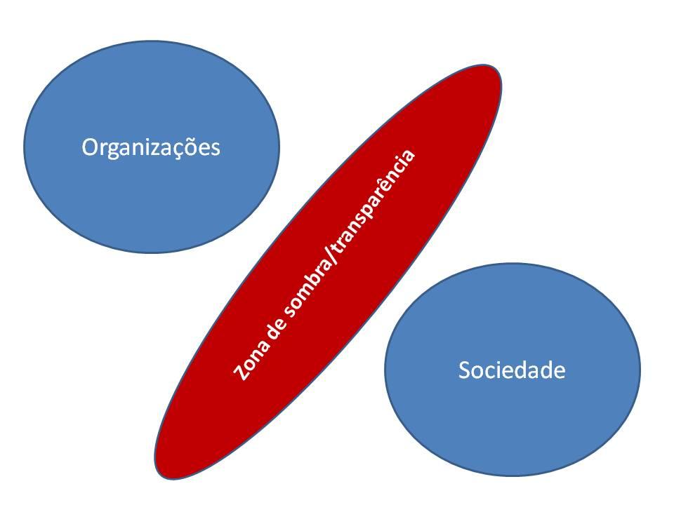 organizacoes_controle2