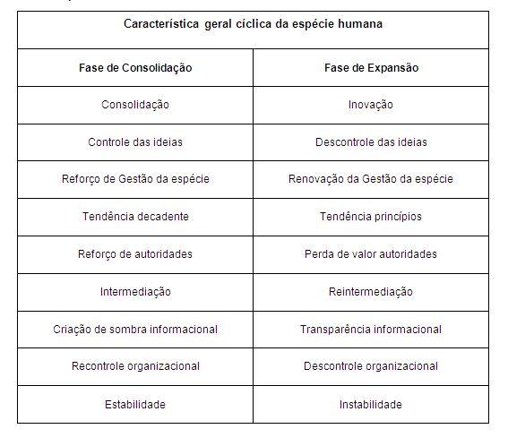 tabela_consolidacao_expansao2