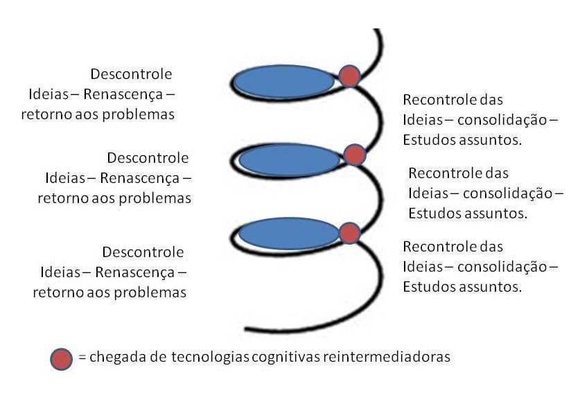 controle_descontrole2