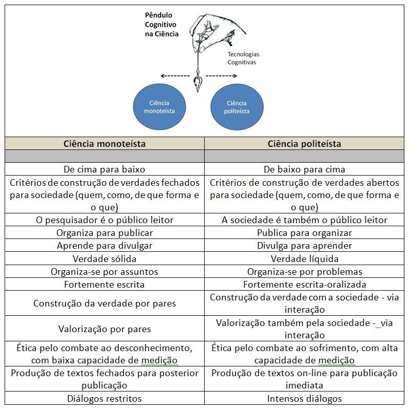 ciencia_pliteista4