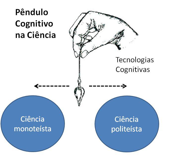 ciencia_politesita