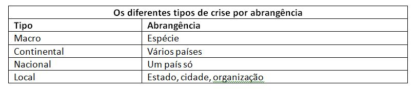 crise1