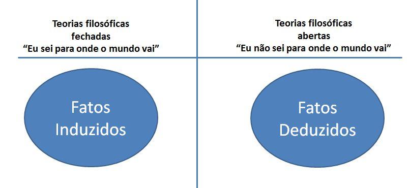 deducao_inducao