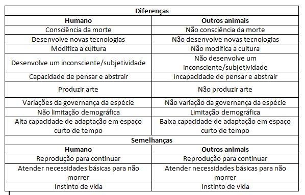 filo_quadro_homens_animais