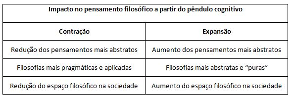 filo_quadro_pendulo_filosofia