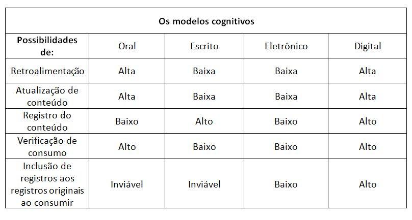 modelos_cognitivos