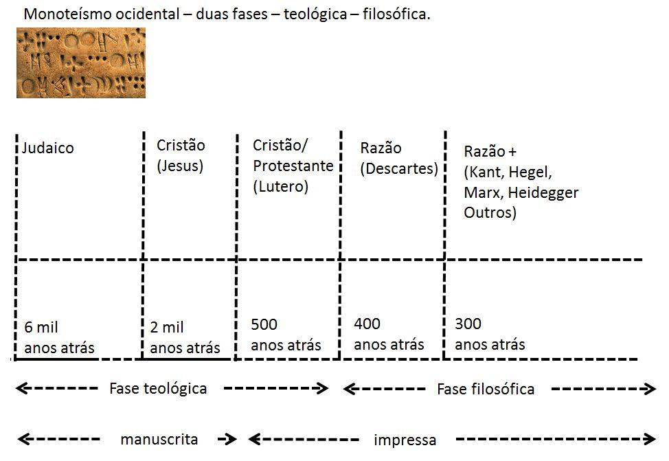 monoteísmo2