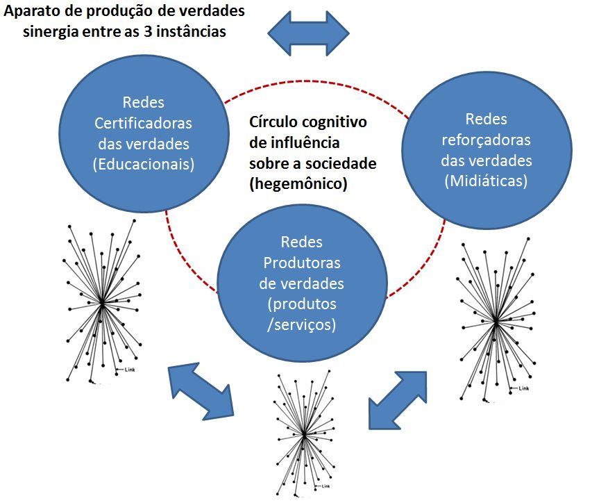 redes_setoriais