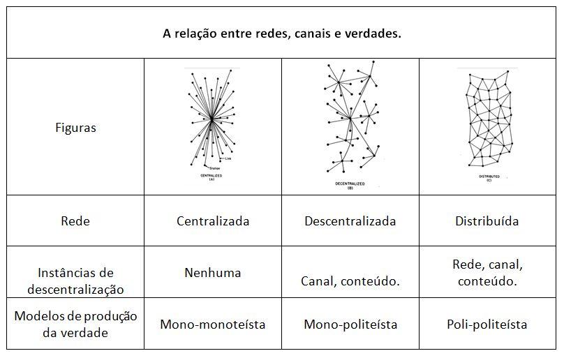 tabela_rede_canais