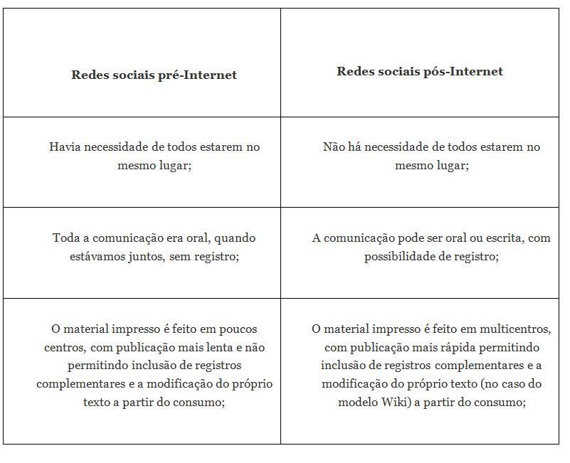 redes_conhecimento_1
