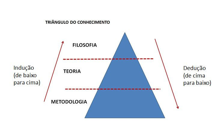 triangulo2a