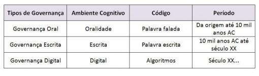 tabela_gov