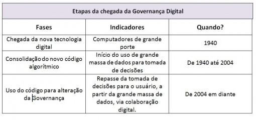tabela_gov2