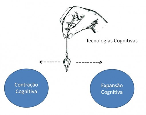 pendulo (2)