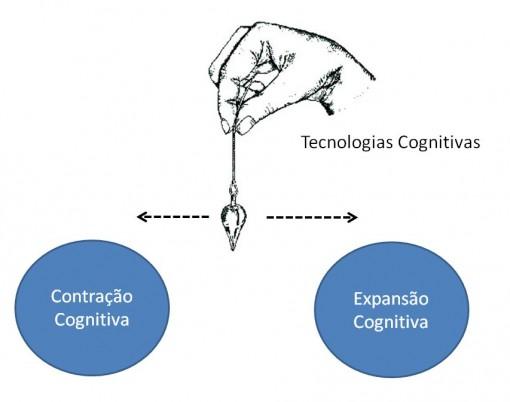 pendulo (3)