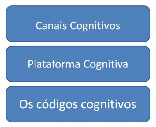 Anatomia_da_comunicação_humana
