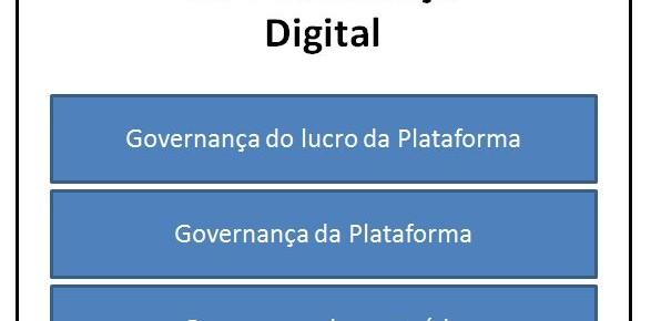 As três camadas da Governança nas Plataformas Digitais