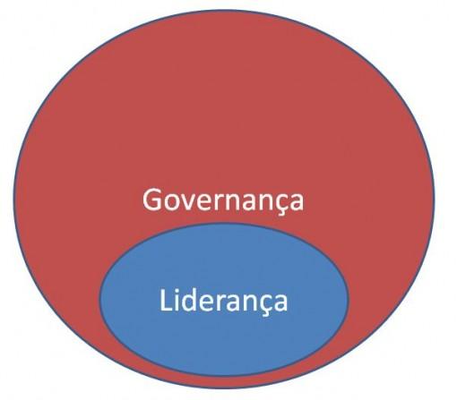 lider_gov