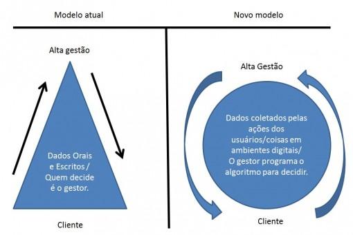 mudança_empresas