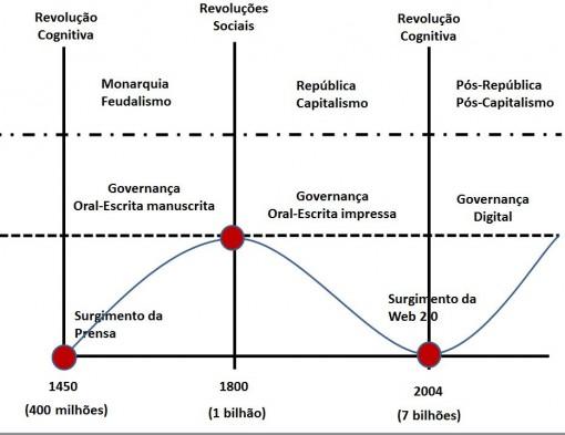 panorama_pendulo