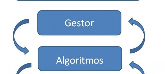 Plataformas Digitais Colaborativas - a anatomia operacional