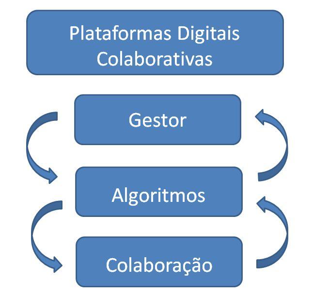 plataforma_operacao