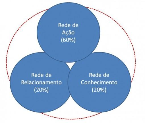 rede_2