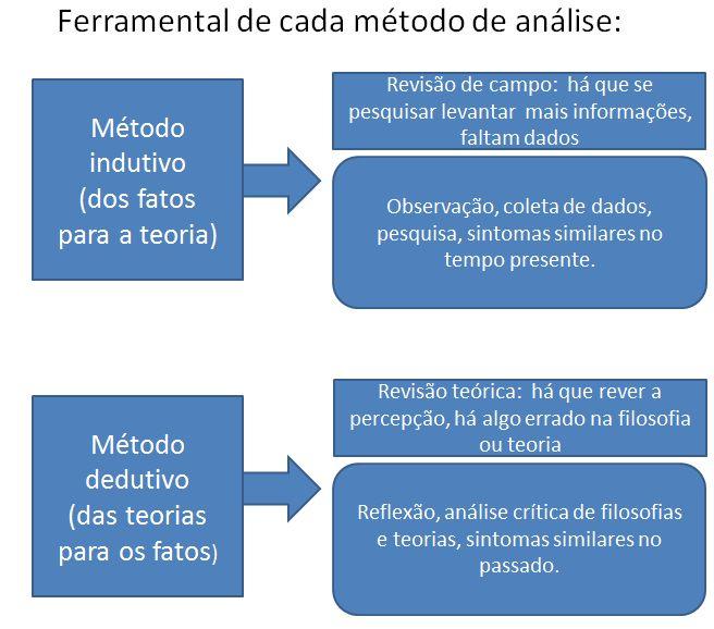 analise3