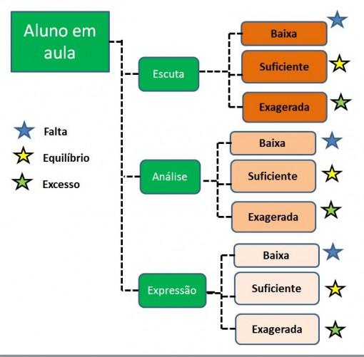 auluno_aula