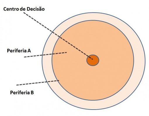 circulos2