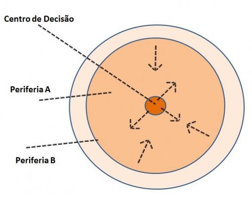 circulos3
