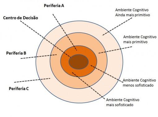 circulos7