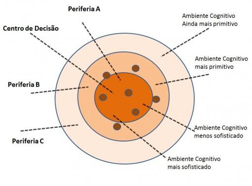 circulos8