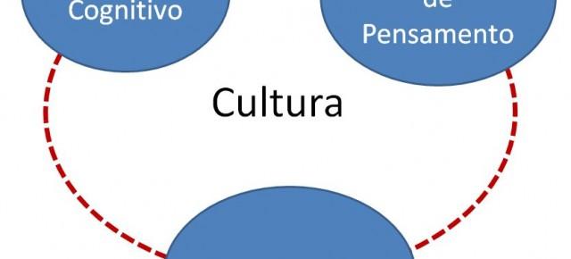 Cultura 3.2