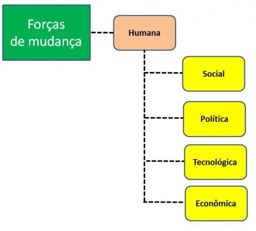 forças_nat_hum2