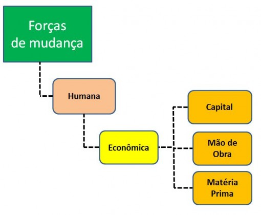 forças_nat_hum6