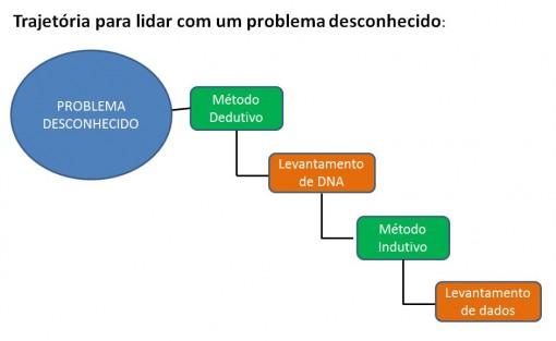 medidor_sofrimento5