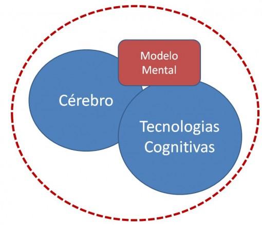 modelo_mental